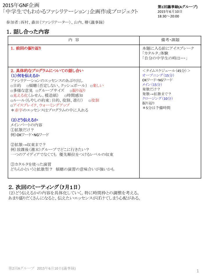 MTG議事録Aグループ610.pptx