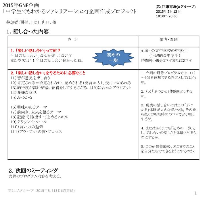 gnf_MTG議事録Aグループ513